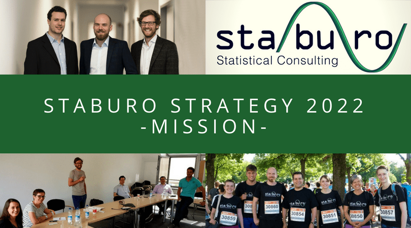 Staburo Strategy 2022 - Mission