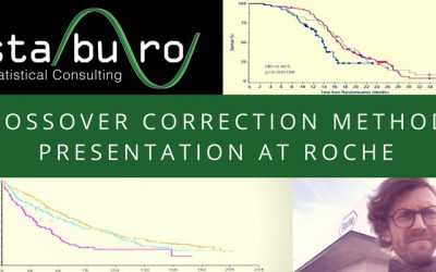 Crossover Correction Methods Presentation at Roche