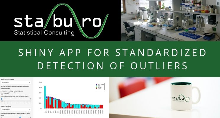 OTTO: an R Shiny App for Standardized Detection of Outliers in Bioassay Development